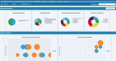 HR Admin Dashboard